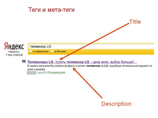Как улучшить видимость сайта в Яндексе?